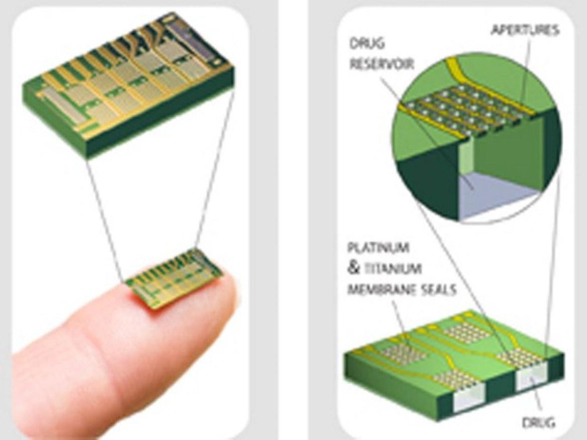 gates-microchip